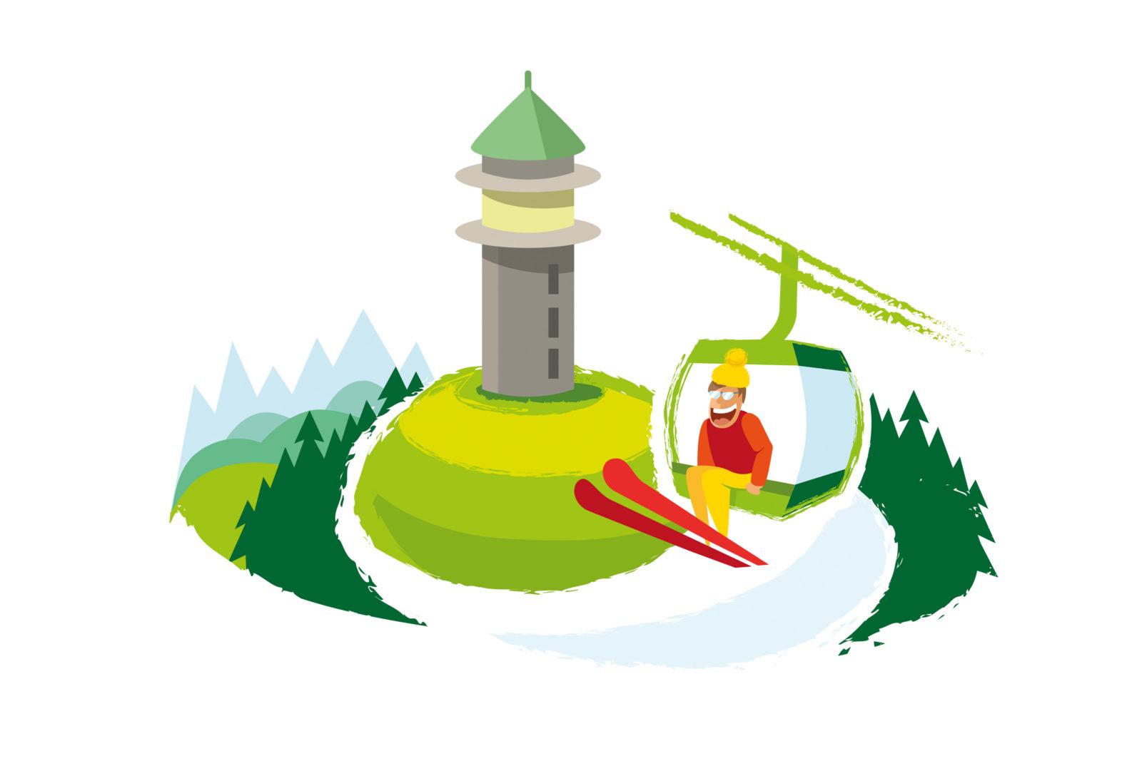 Unterkirnach Ausflugsziele Illustration